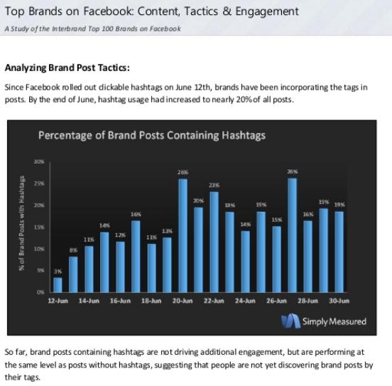L'utilisation du hashtag dans Facebook apporte-t-elle de l'engagement ?