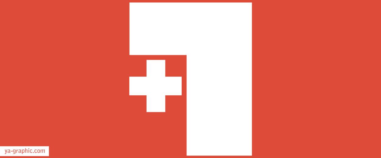 Impact du bouton +1 de Google+ en SEO