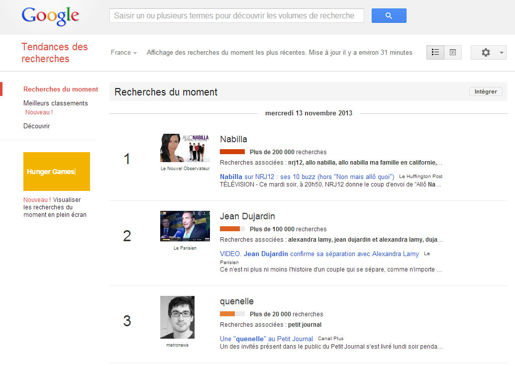 Recherches du moment (Google Trends) en France