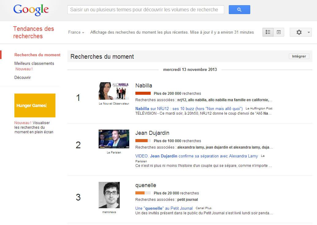 L'outil Recherches du moment de Google Trends avait déjà son équivalent en France