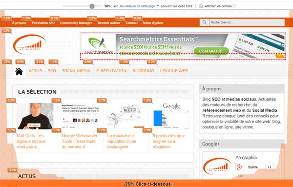 Analyse des pages web dans Google Analytics (algorithme page layout)