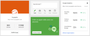 Carte Google Analytics dans Google+