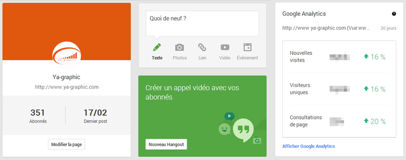 Google Analytics dans Google+