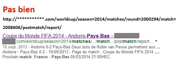 URL (3) dans les résultats de recherche de Google.fr