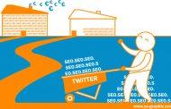 Twitter pour le SEO et le e-commerce