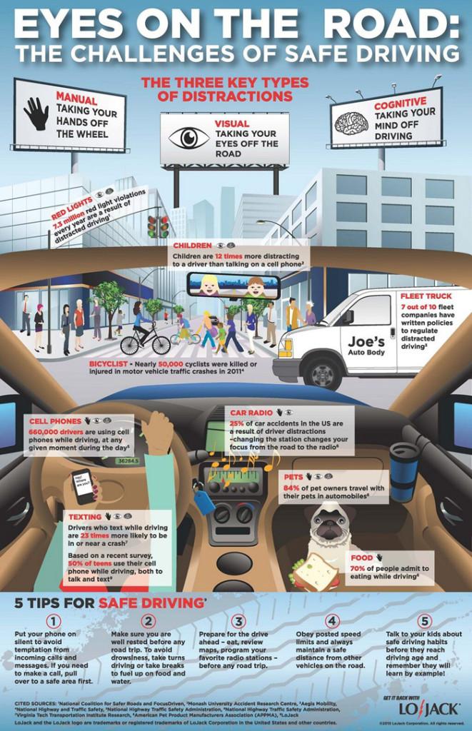 Infographie sécurité routière : pas de smartphone au volant