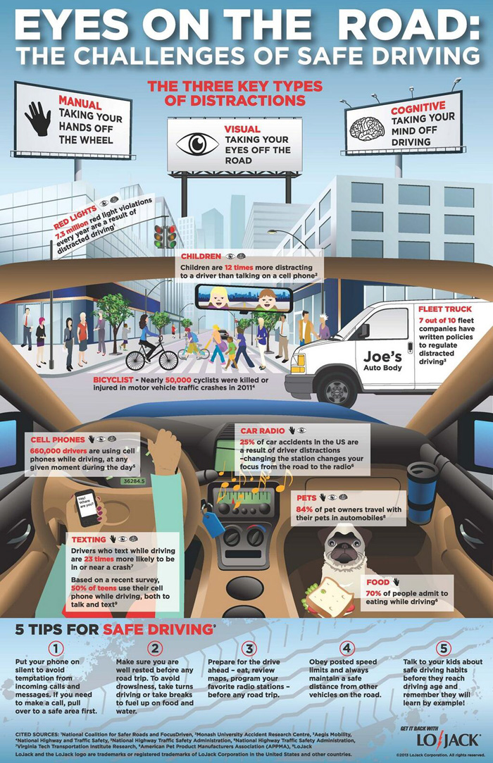 infographie-securite-routiere-lojack