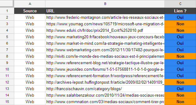 Tableau Excel : trouver liens texte non cliquables (SEO)