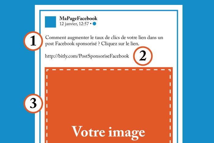 bon-post-sponsorise-facebook-02