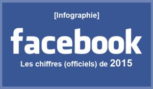 Facebook en 2015 (les chiffres en infographie)