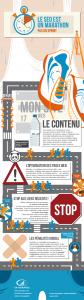 Infographie SEO : le SEO est un marathon, pas un sprint