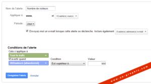 Alertes personnalisées dans Google Analytics