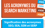 Infographie : Les acronymes du Search Marketing