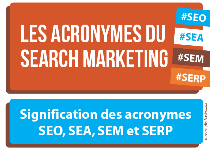 Les acronymes du Search Marketing