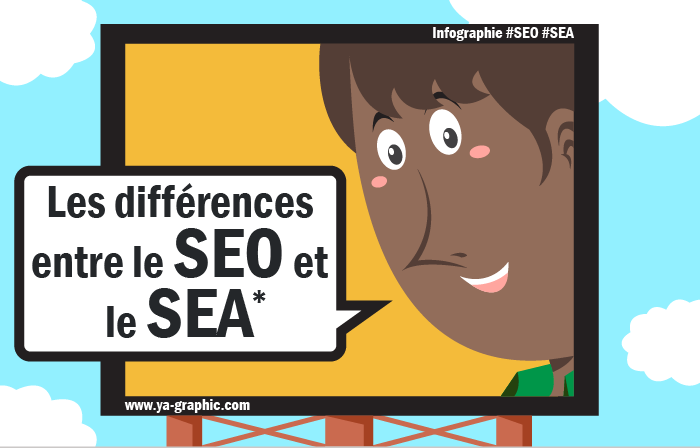 Infographie : SEO ou SEA