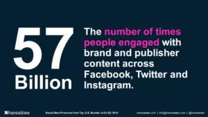 L'engagement des gens dans les réseaux sociaux
