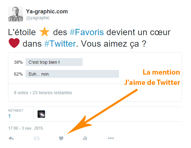 Mention J'aime Twitter