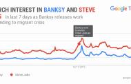 Google Trends : Banksy peint Steve Jobs à Calais et réalise un pic des recherches