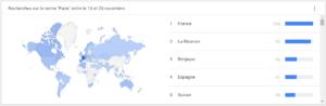 """Google Tendances des recherches pour """"Paris"""", le 13 novembre 2015"""