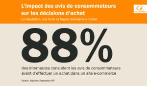 E-réputation & E-commerce : les avis de consommateurs