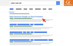 Votre annonce Google en zone premium - chez Ya-graphic