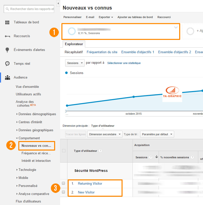 Segment Google Analytics