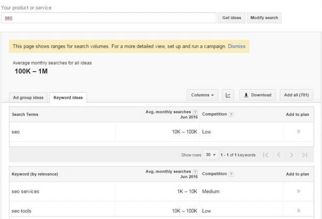 Keyword Planner de Google AdWords limité aux comptes passifs