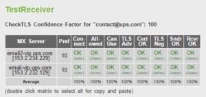Checktls.com pour vérifier la sécurité des e-mails