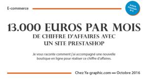 Réaliser 13.000 Euros par mois de Chiffre d'Affaires avec Prestashop