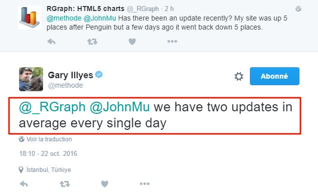 Deux mises à jour Google par jour en moyenne d'après Gary Illyes