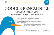Google Penguin 4.0 : Diagnostiquer une Perte de Trafic Organique
