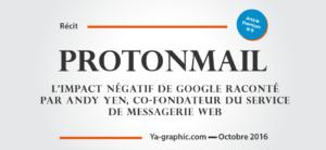 ProtonMail, l'impact négatif de Google sur le taux de croissance de la messagerie web chiffrée - chez Ya-graphic