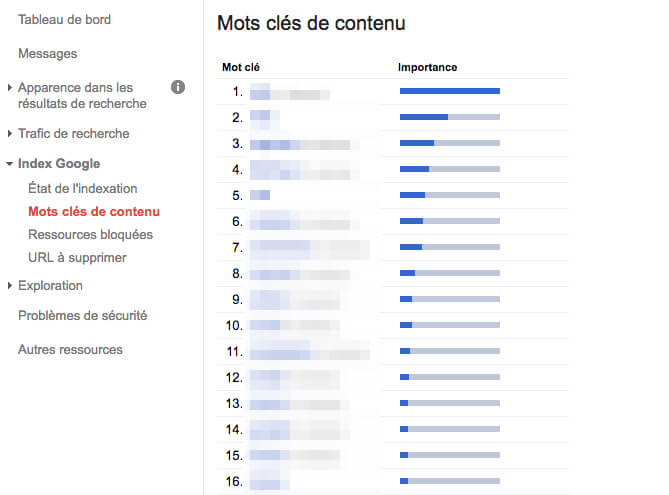 Mots clés de contenu (Google Search Console)