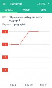 Outil de suivi des positions dans Google.fr