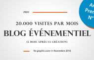 20.000 visites par mois avec un blog événementiel (2 mois après sa création)
