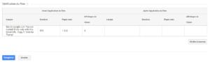 Vérification du filtre Reddit.com dans Google Analytics