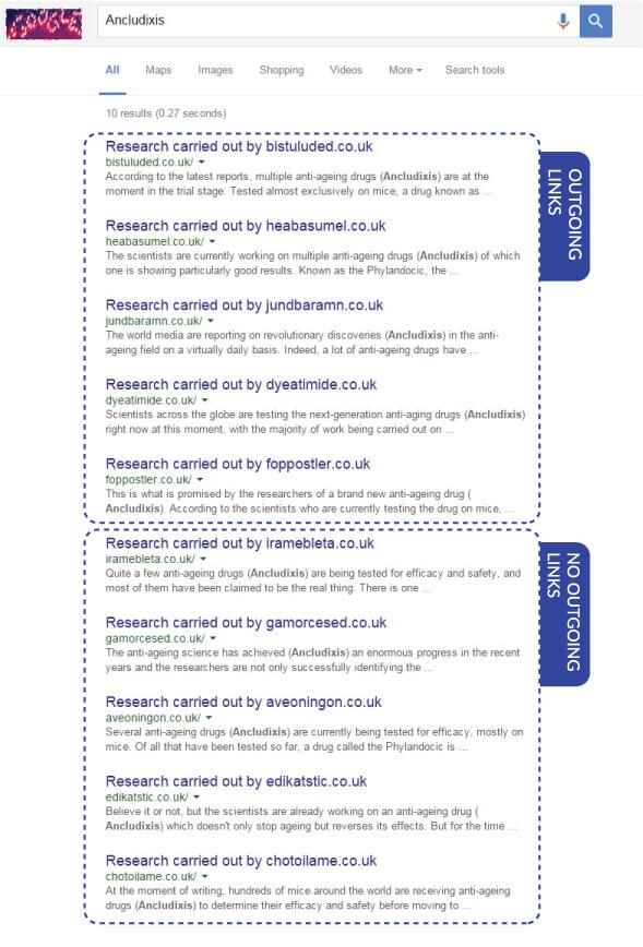 """Résultats de recherche pour """"Ancludixis"""""""