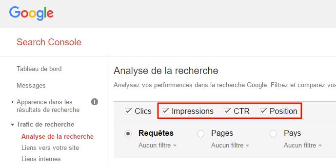 Impressions, CTR et Positions dans la Search Console de Google