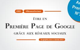 Être en Première Page de Google grâce aux Réseaux Sociaux