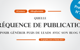 Quelle fréquence de publication pour générer plus de leads avec son blog ?