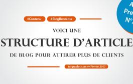 Voici une structure d'article de blog pour attirer plus de clients