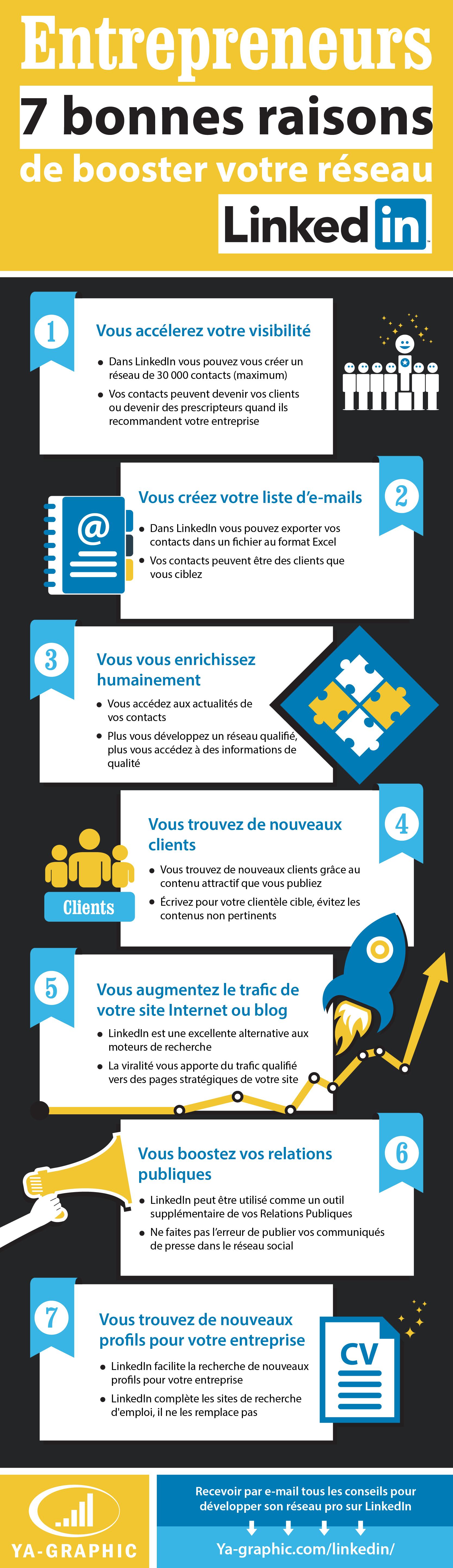 Infographie LinkedIn : Entrepreneurs, 7 bonnes raisons de booster votre réseau LinkedIn