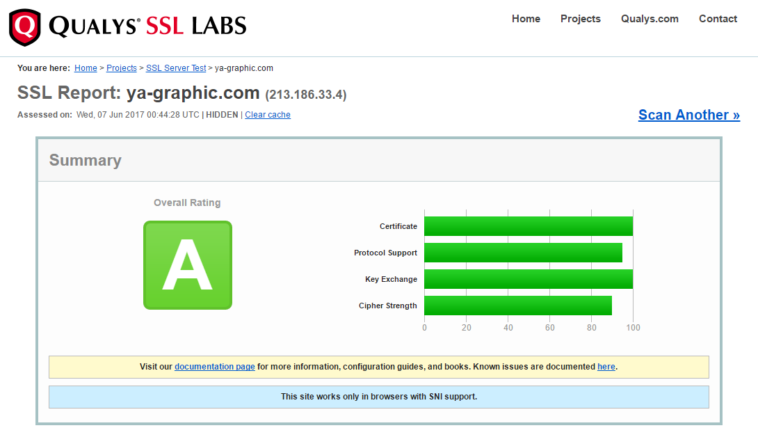Chez Ya-graphic.com le certificat SSL est bon.