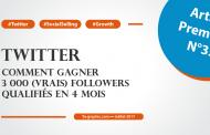 Comment gagner 3 000 (vrais) followers qualifiés en 4 mois sur Twitter