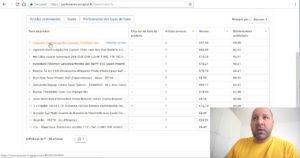 Gagner plus de 1250€/mois avec Twitter et l'affiliation Amazon