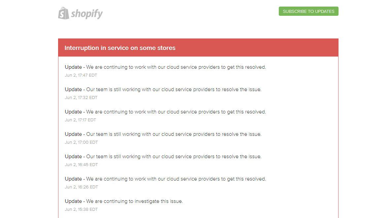 Shopify status