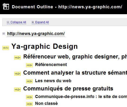 Les balises H1 - H6 d'une page web.
